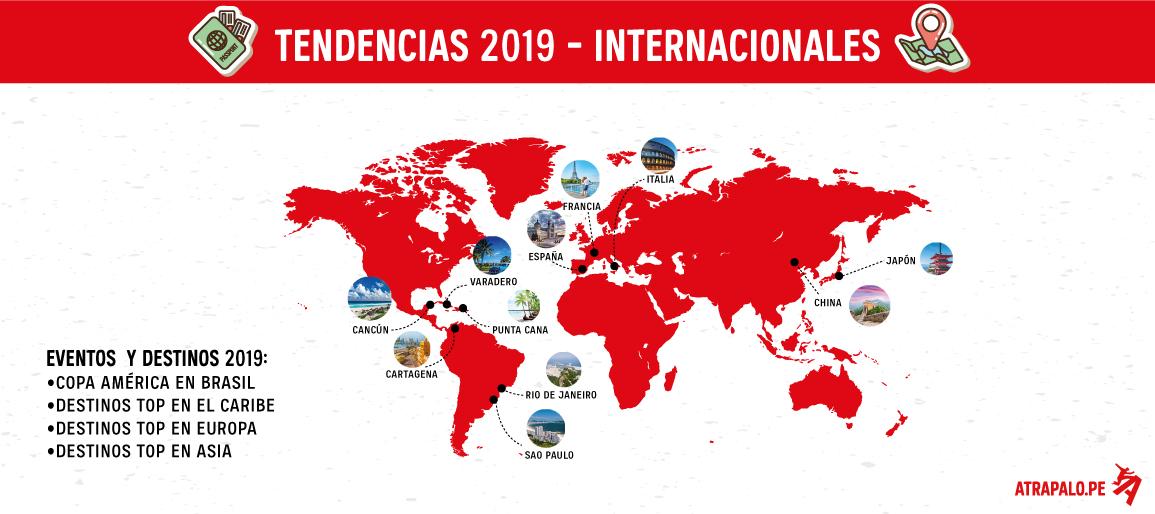 Infografía Atrápalo_Tendencias 2019_Internacionales